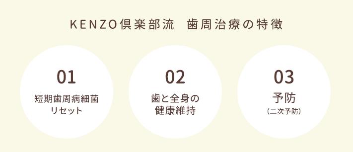 KENZO倶楽部流  歯周治療の特徴